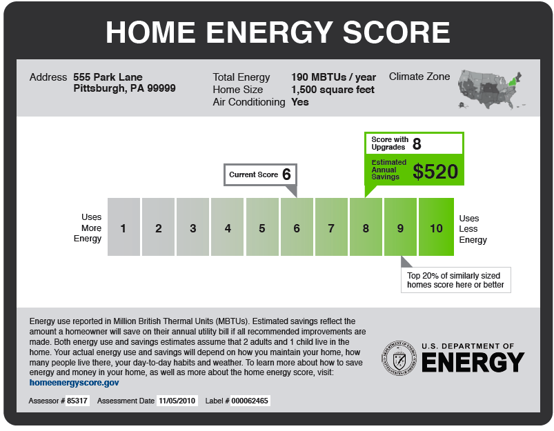 Home Energy Score label