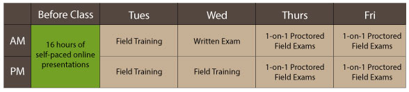 BPI Building Analyst training schedule