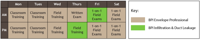 BPI Training Schedule