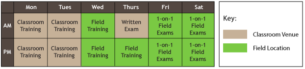 BPI Envelope Training Schedule