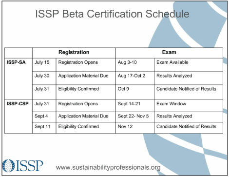 ISSP Certification beta schedule