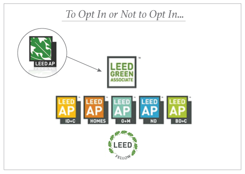 LEED AP Credentialing Process image