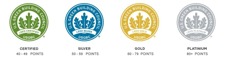Leed Certification Levels