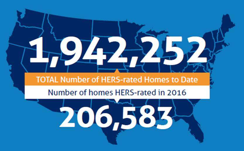 image showing number of HERS rated homes
