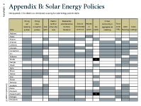 State Solar Policies