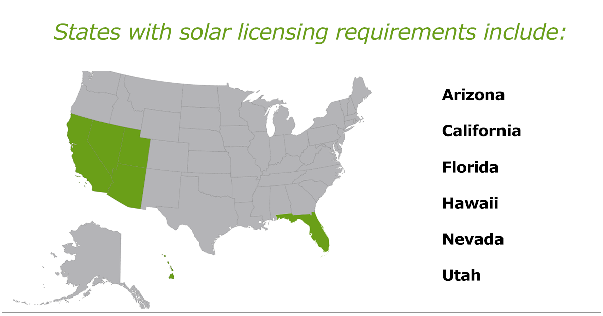States with a solar licensing requirement graphic
