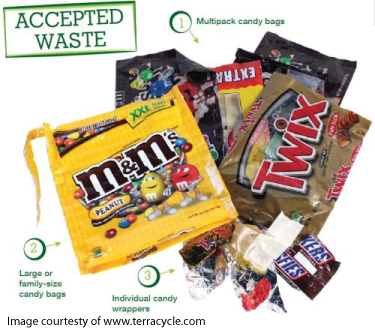 accepted waste: candy wrappers